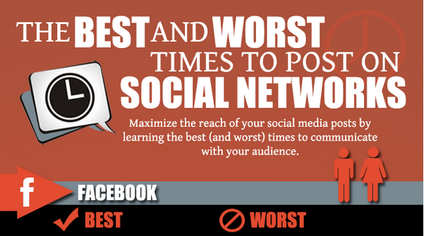 [Infograph] Best and Worst Times to Post on Social Networks