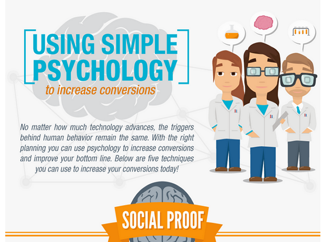 [INFOGRAPHIC] The Psychology of Landing Page Conversion