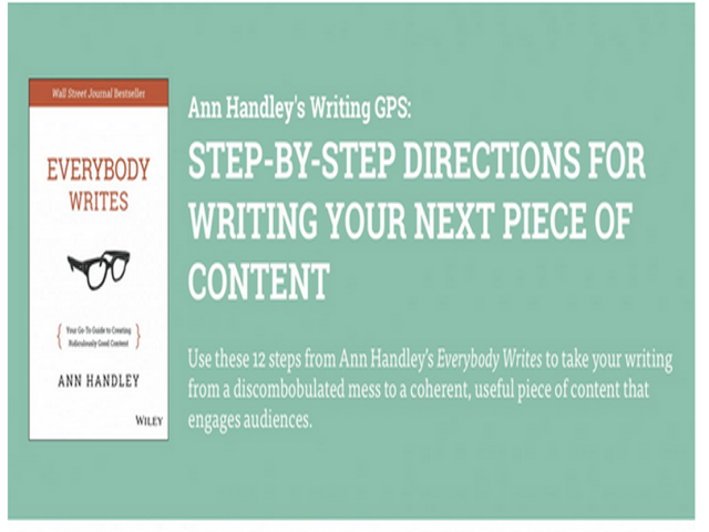 [INFOGRAPHIC] Step-by-Step Guide for Writing Your next Piece of Content