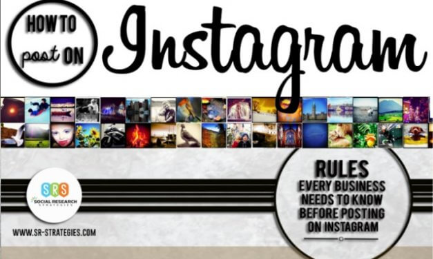 How to Post to Instagram – Infograph