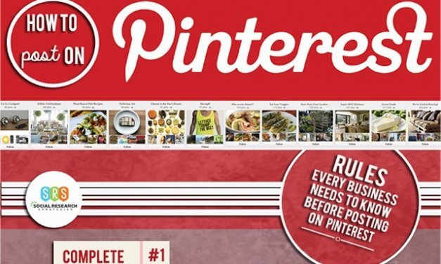 How to Post to Pinterest – Infograph