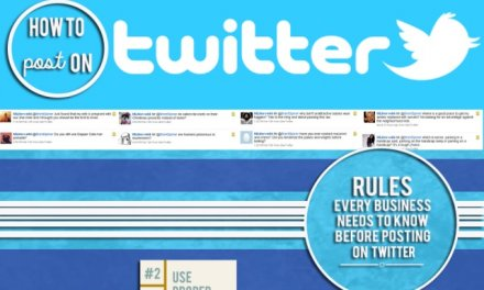 How to Post to Twitter – Infograph