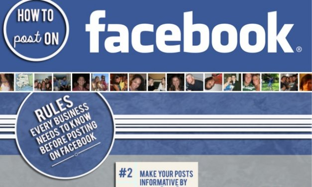 How to Post on Facebook – Infograph